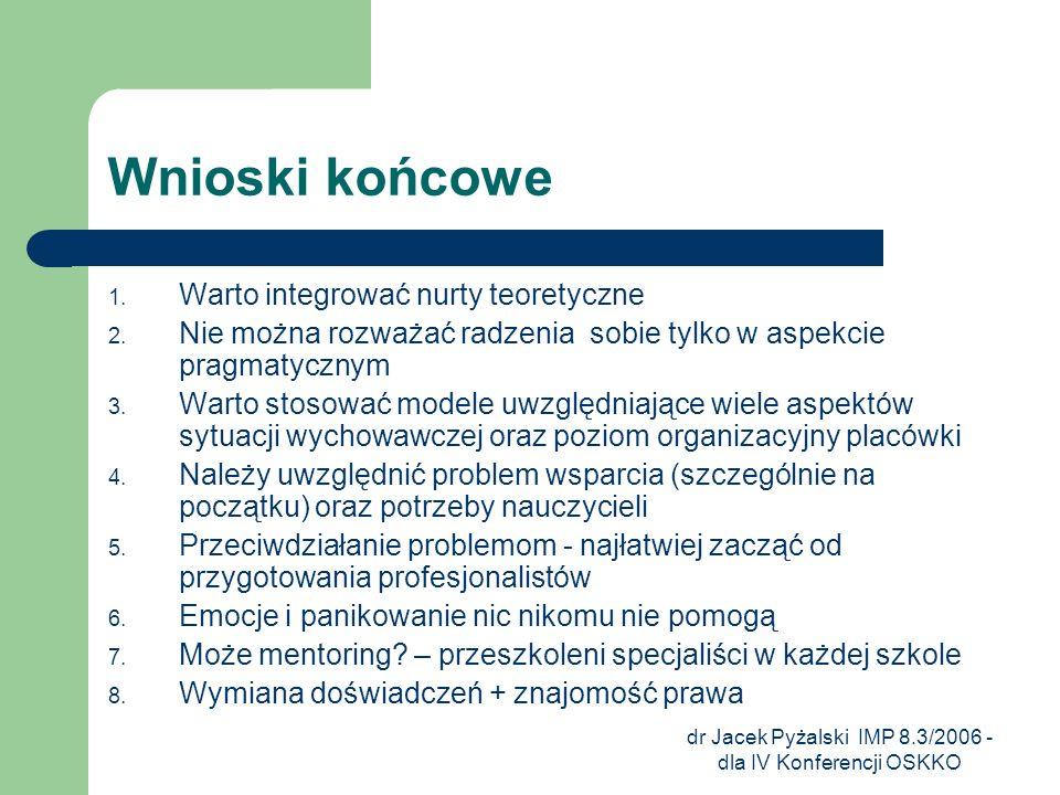 dr Jacek Pyżalski IMP 8.3/2006 - dla IV Konferencji OSKKO Wnioski końcowe 1. Warto integrować nurty teoretyczne 2. Nie można rozważać radzenia sobie t