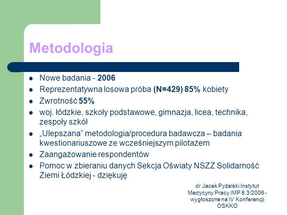 dr Jacek Pyżalski Instytut Medycyny Pracy IMP 8.3/2006 - wygłoszone na IV Konferencji OSKKO Metodologia Nowe badania - 2006 Reprezentatywna losowa pró
