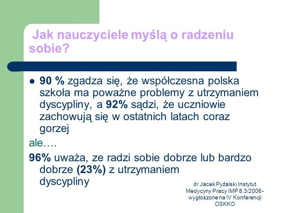 dr Jacek Pyżalski Instytut Medycyny Pracy IMP 8.3/2006 - wygłoszone na IV Konferencji OSKKO Jak nauczyciele myślą o radzeniu sobie? 90 % zgadza się, ż