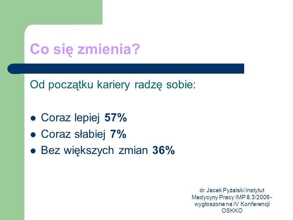 dr Jacek Pyżalski Instytut Medycyny Pracy IMP 8.3/2006 - wygłoszone na IV Konferencji OSKKO Skąd zdaniem nauczycieli biorą się niewłaściwe zachowania uczniów?