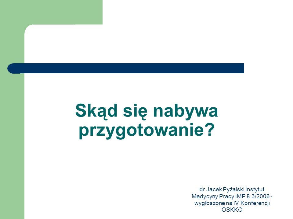 dr Jacek Pyżalski Instytut Medycyny Pracy IMP 8.3/2006 - wygłoszone na IV Konferencji OSKKO Przygotowanie 7% zdecydowanie zgadza się, że przygotowały ich studia, 27% zdecydowanie się z tym nie zgadza 66% uważa, że o radzeniu sobie decyduje osobowość i raczej trudno się tego nauczyć