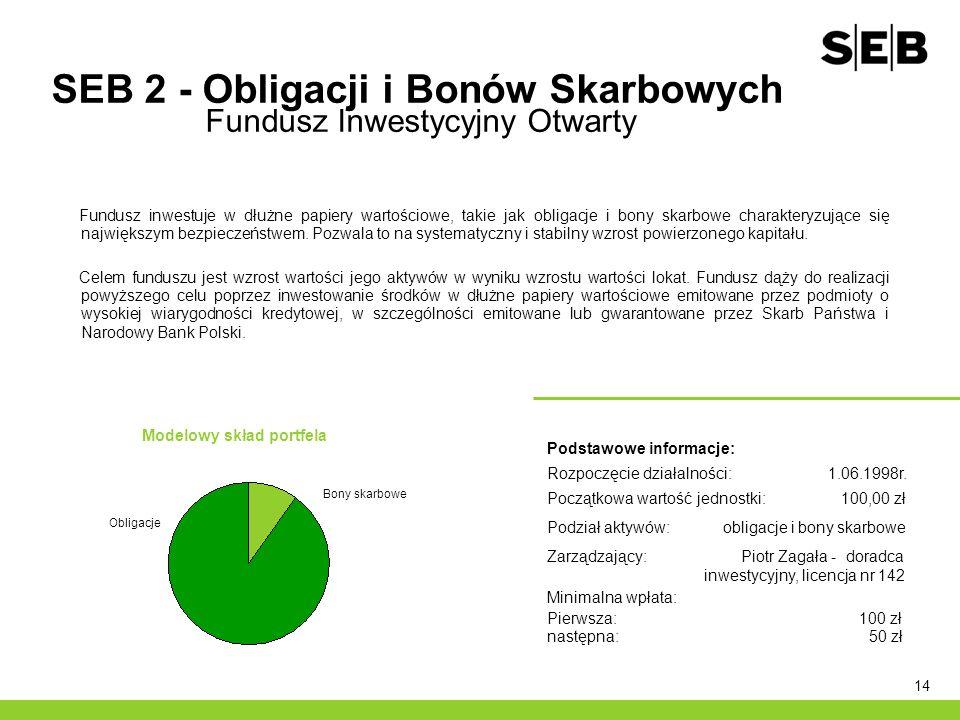 14 SEB 2 - Obligacji i Bonów Skarbowych Fundusz Inwestycyjny Otwarty Fundusz inwestuje w dłużne papiery wartościowe, takie jak obligacje i bony skarbo