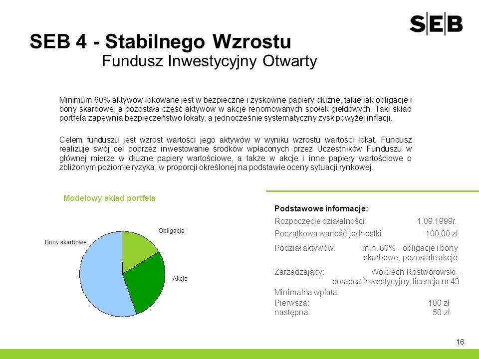 16 SEB 4 - Stabilnego Wzrostu Fundusz Inwestycyjny Otwarty Minimum 60% aktywów lokowane jest w bezpieczne i zyskowne papiery dłużne, takie jak obligac