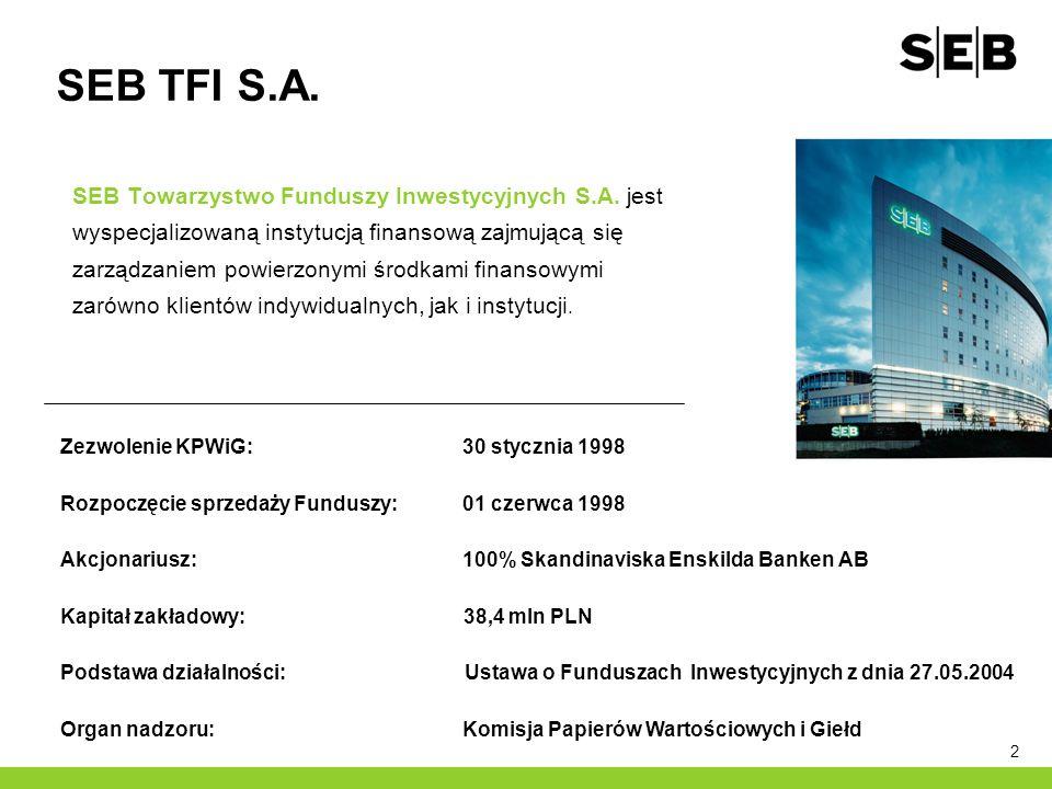 2 SEB TFI S.A. SEB Towarzystwo Funduszy Inwestycyjnych S.A. jest wyspecjalizowaną instytucją finansową zajmującą się zarządzaniem powierzonymi środkam