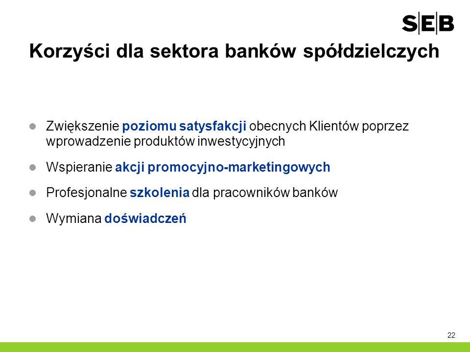 22 Korzyści dla sektora banków spółdzielczych Zwiększenie poziomu satysfakcji obecnych Klientów poprzez wprowadzenie produktów inwestycyjnych Wspieran