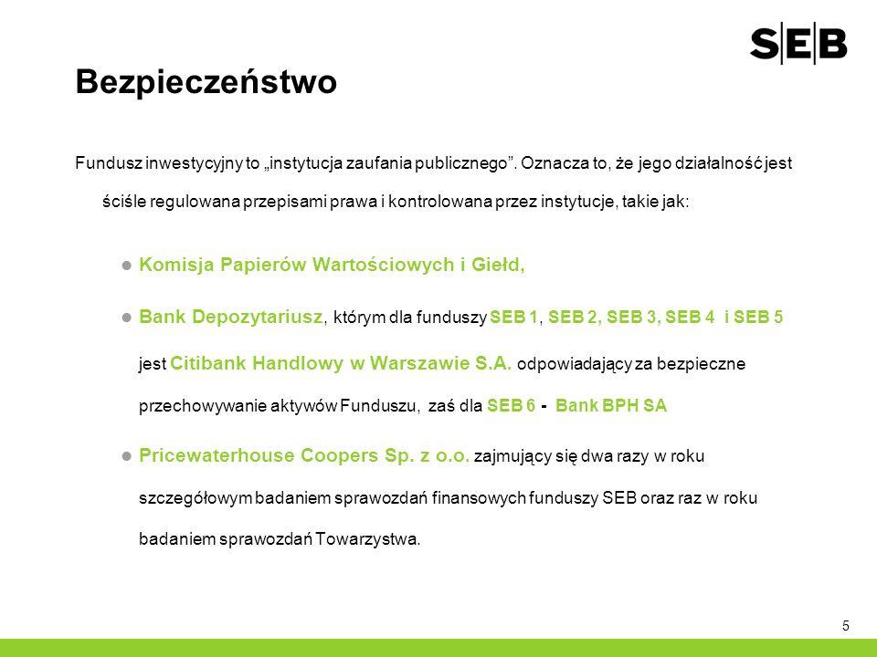 5 Bezpieczeństwo Fundusz inwestycyjny to instytucja zaufania publicznego. Oznacza to, że jego działalność jest ściśle regulowana przepisami prawa i ko