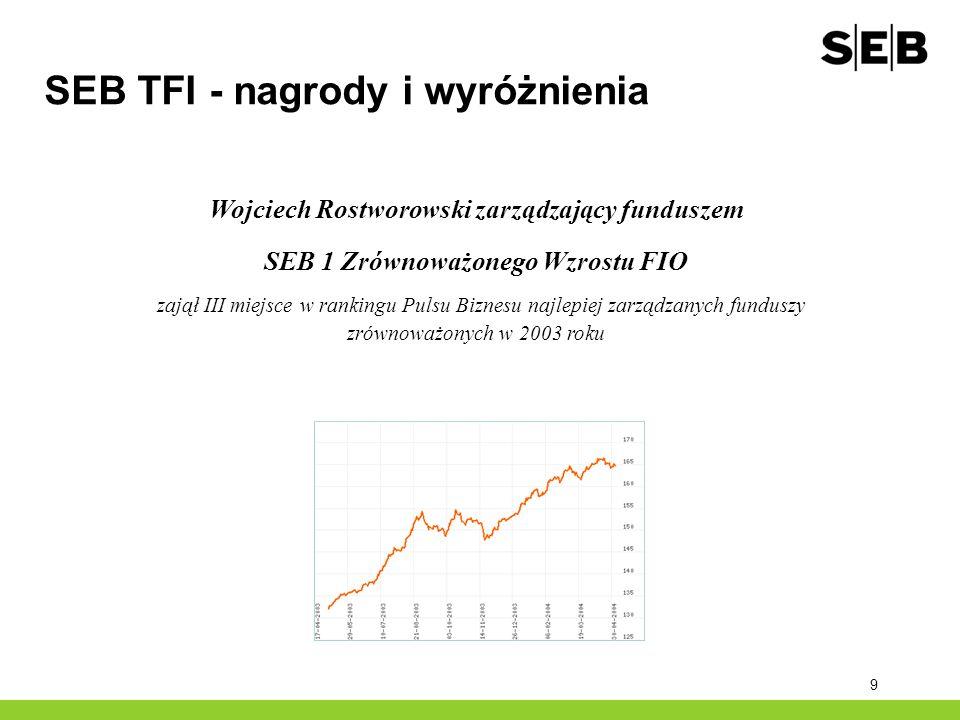 9 SEB TFI - nagrody i wyróżnienia Wojciech Rostworowski zarządzający funduszem SEB 1 Zrównoważonego Wzrostu FIO zajął III miejsce w rankingu Pulsu Biz