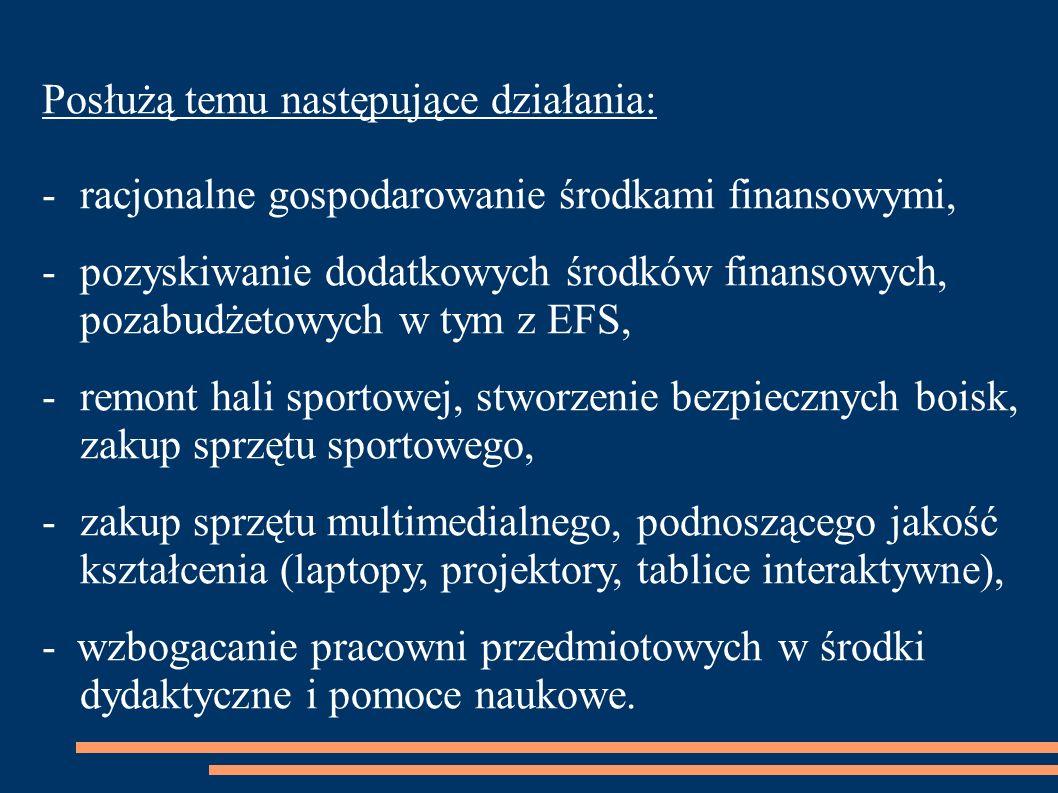 Posłużą temu następujące działania: -racjonalne gospodarowanie środkami finansowymi, -pozyskiwanie dodatkowych środków finansowych, pozabudżetowych w