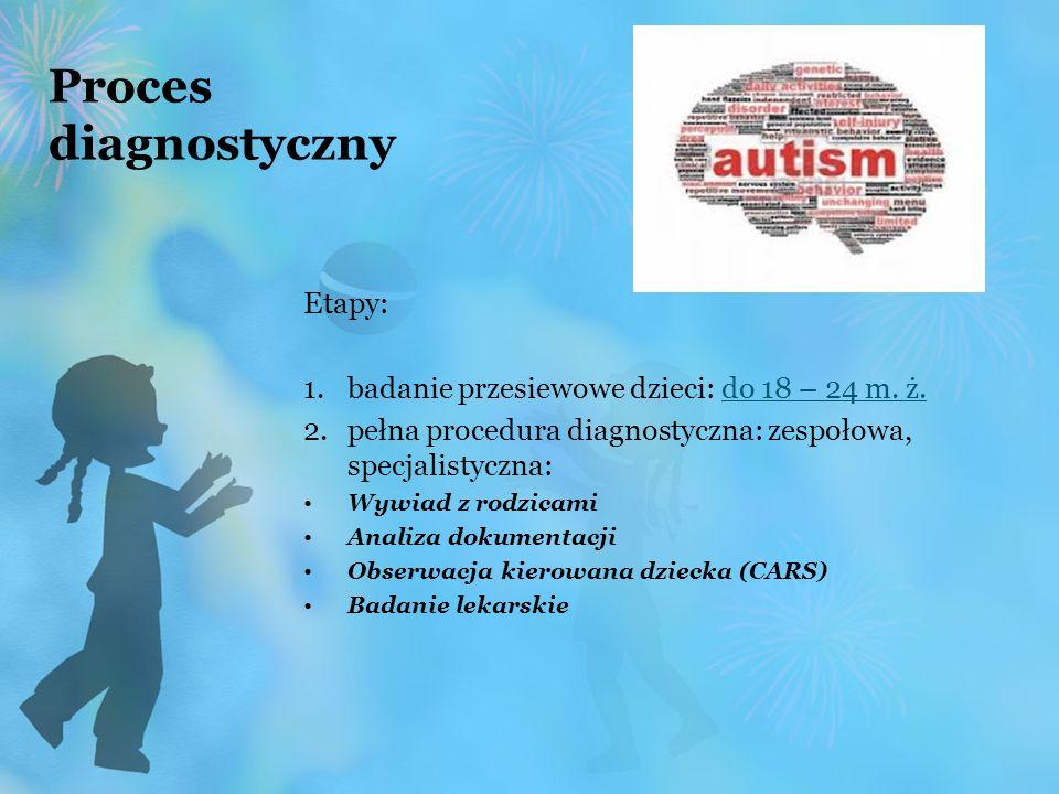 Proces diagnostyczny Etapy: 1.badanie przesiewowe dzieci: do 18 – 24 m. ż.do 18 – 24 m. ż. 2.pełna procedura diagnostyczna: zespołowa, specjalistyczna