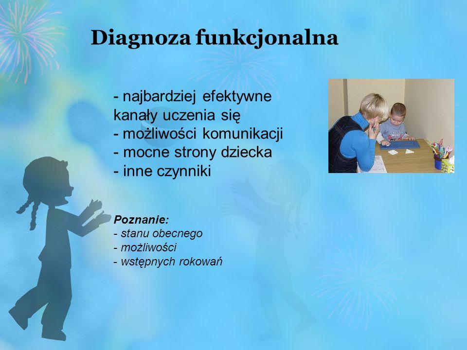 Diagnoza funkcjonalna - najbardziej efektywne kanały uczenia się - możliwości komunikacji - mocne strony dziecka - inne czynniki Poznanie: - stanu obe
