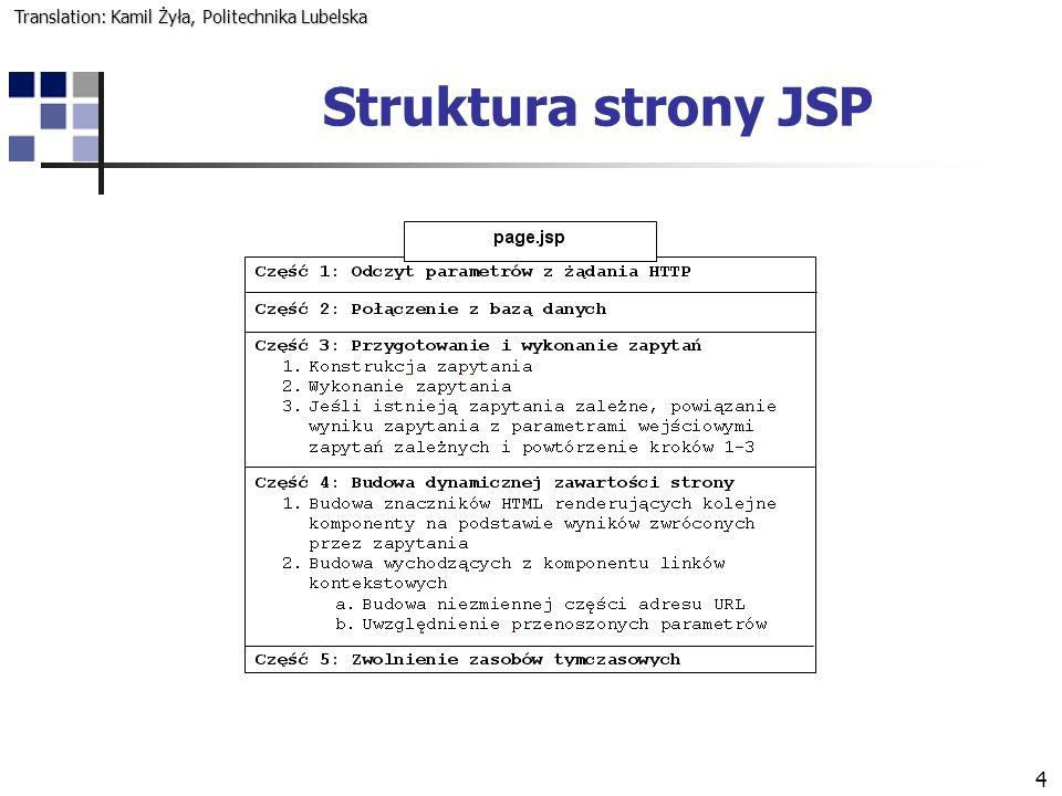 4 Struktura strony JSP Translation: Kamil Żyła, Politechnika Lubelska
