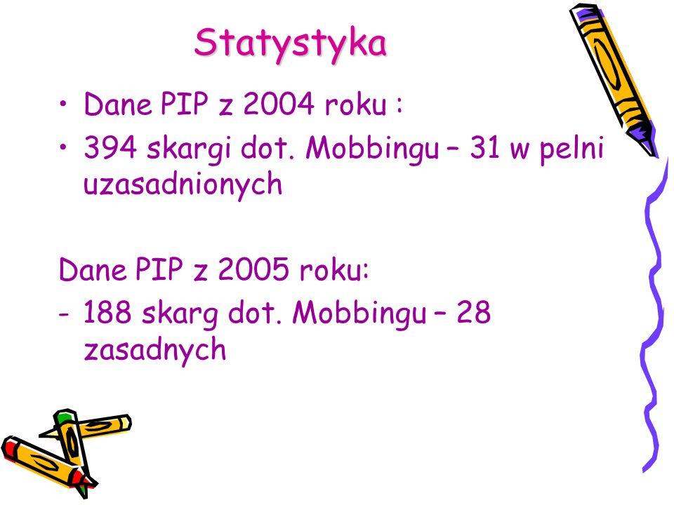 Statystyka Dane PIP z 2004 roku : 394 skargi dot. Mobbingu – 31 w pelni uzasadnionych Dane PIP z 2005 roku: -188 skarg dot. Mobbingu – 28 zasadnych