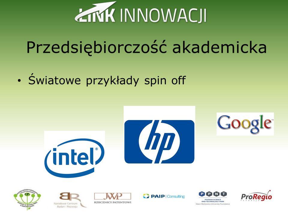Światowe przykłady spin off Przedsiębiorczość akademicka