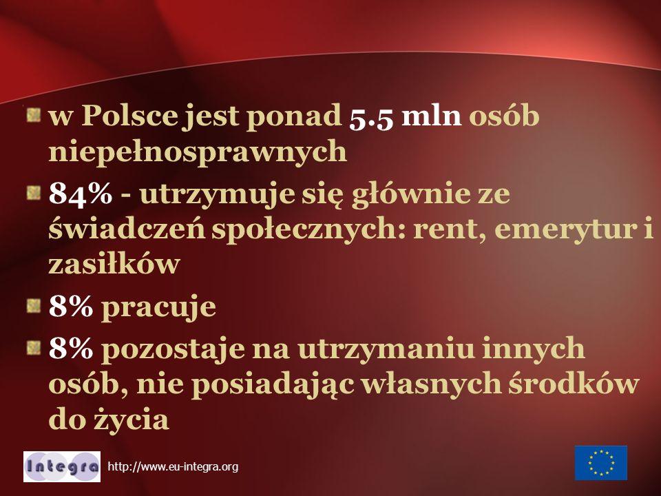 Sytuacja osób niepełnosprawnych na rynku pracy w Polsce http://www.eu-integra.org