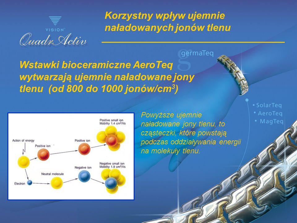 Korzystny wpływ ujemnie naładowanych jonów tlenu Wstawki bioceramiczne AeroTeq wytwarzają ujemnie naładowane jony tlenu (od 800 do 1000 jonów/cm 3 ) P