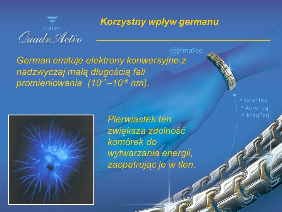 Korzystny wpływ germanu German emituje elektrony konwersyjne z nadzwyczaj małą długością fali promieniowania (10 -1 –10 -6 nm). Pierwiastek ten zwięks
