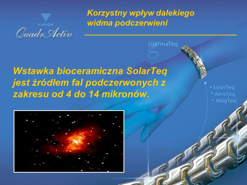 Korzystny wpływ dalekiego widma podczerwieni Wstawka bioceramiczna SolarTeq jest źródłem fal podczerwonych z zakresu od 4 do 14 mikronów.