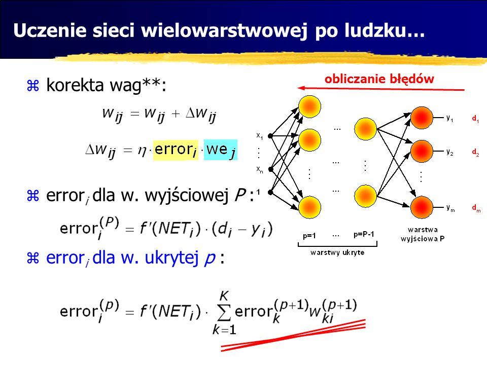 korekta wag**: error i dla w. wyjściowej P : error i dla w. ukrytej p : Uczenie sieci wielowarstwowej po ludzku… obliczanie błędów