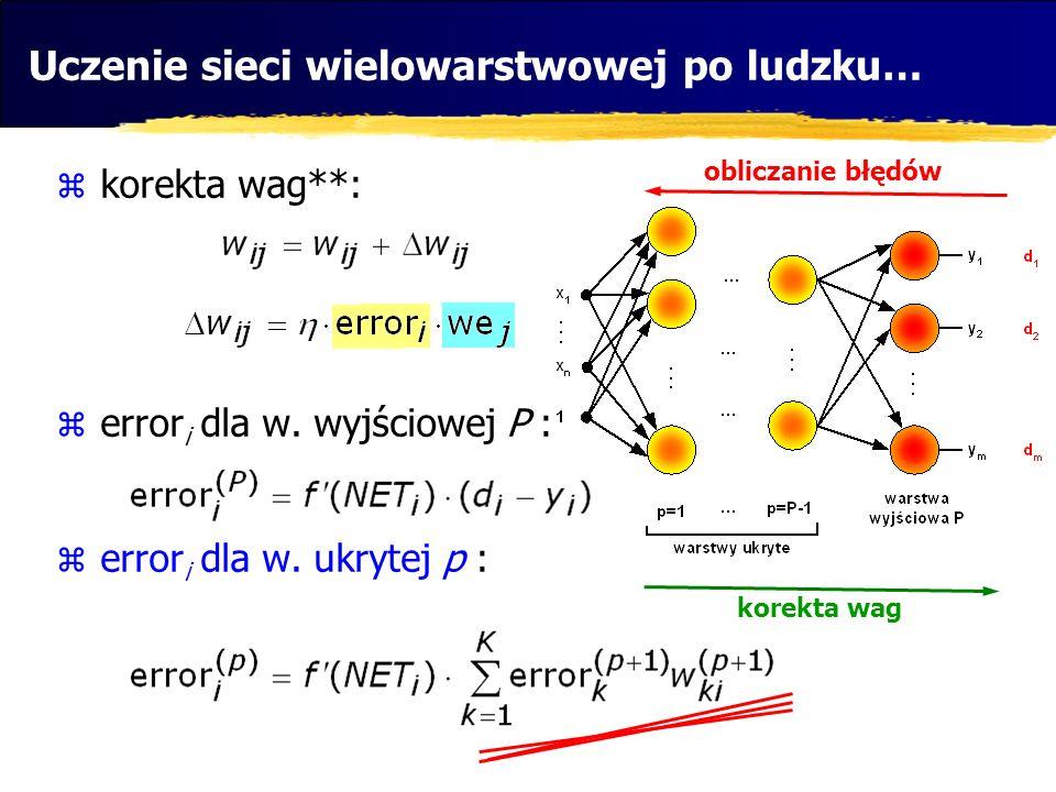 korekta wag**: error i dla w. wyjściowej P : error i dla w. ukrytej p : Uczenie sieci wielowarstwowej po ludzku… obliczanie błędów korekta wag