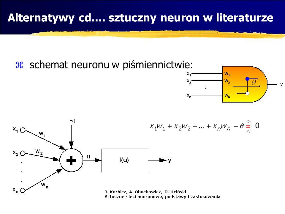 Alternatywy cd.... sztuczny neuron w literaturze schemat neuronu w piśmiennictwie: J. Korbicz, A. Obuchowicz, D. Uciński Sztuczne sieci neuronowe, pod