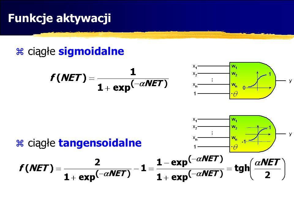 ciągłe sigmoidalne ciągłe tangensoidalne Funkcje aktywacji