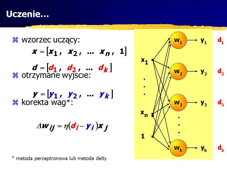 Uczenie… wzorzec uczący: otrzymane wyjście: korekta wag*: * metoda perceptronowa lub metoda delty