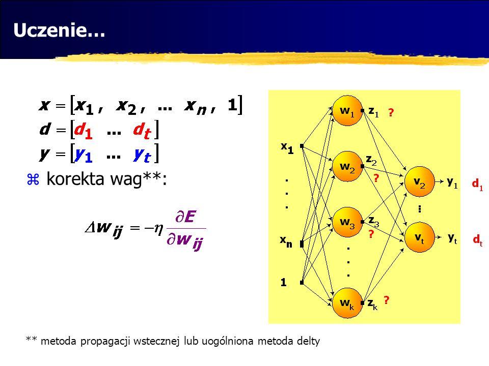 Uczenie… korekta wag**: ** metoda propagacji wstecznej lub uogólniona metoda delty