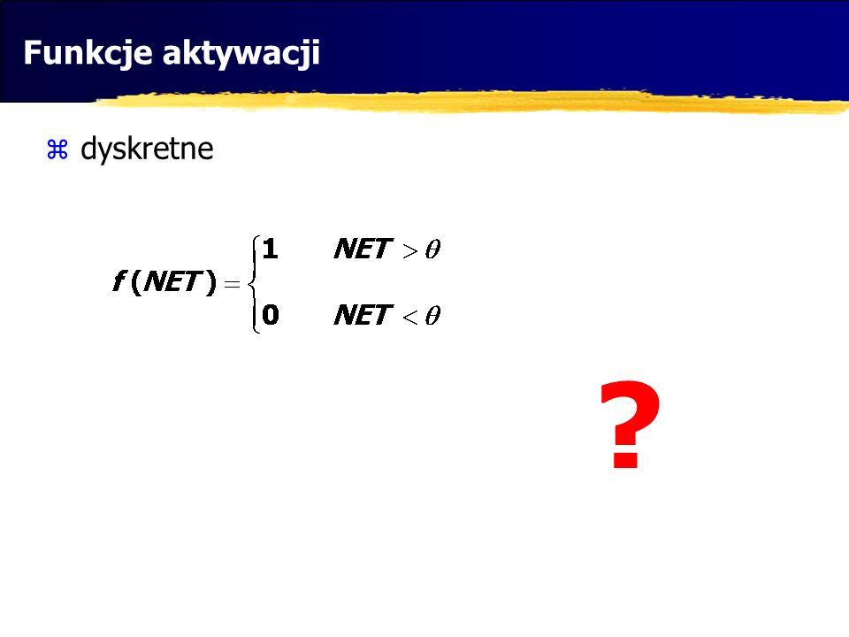 korekta wag**: Uczenie sieci wielowarstwowej po ludzku… ** metoda propagacji wstecznej lub uogólniona metoda delty