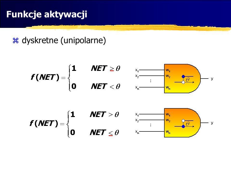 Funkcje aktywacji ciągłe unipolarne sigmoidalne ciągłe bipolarne tangensoidalne