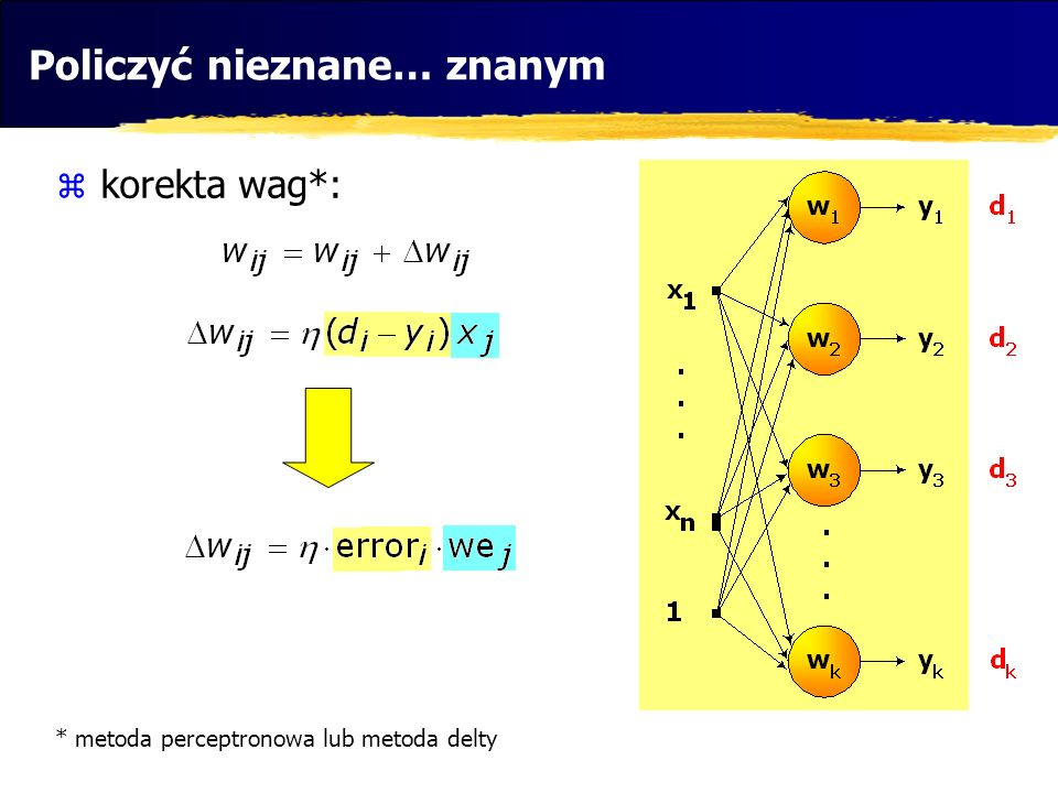 Policzyć nieznane… znanym korekta wag*: * metoda perceptronowa lub metoda delty