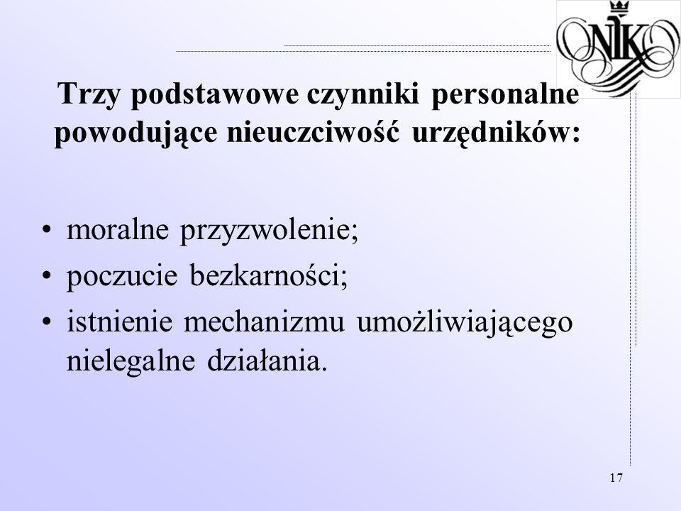 17 Trzy podstawowe czynniki personalne powodujące nieuczciwość urzędników: moralne przyzwolenie; poczucie bezkarności; istnienie mechanizmu umożliwiaj