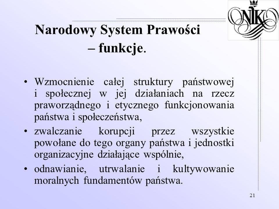 21 Narodowy System Prawości – funkcje. Wzmocnienie całej struktury państwowej i społecznej w jej działaniach na rzecz praworządnego i etycznego funkcj