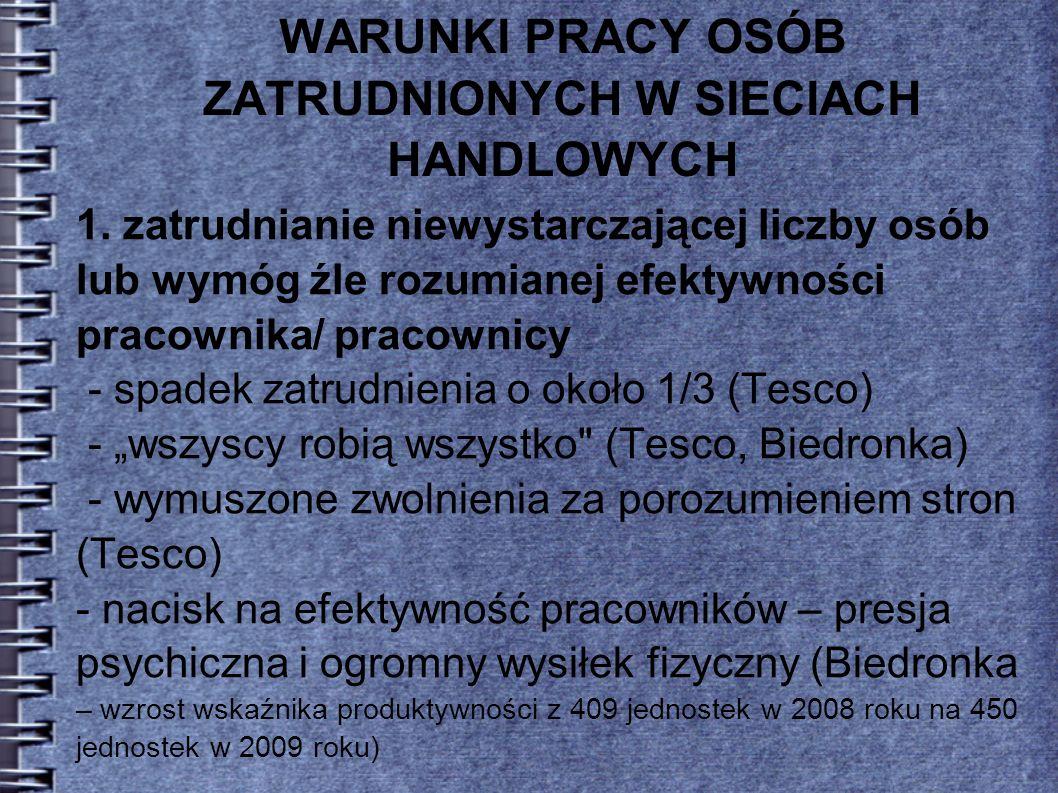 WARUNKI PRACY OSÓB ZATRUDNIONYCH W SIECIACH HANDLOWYCH 1.