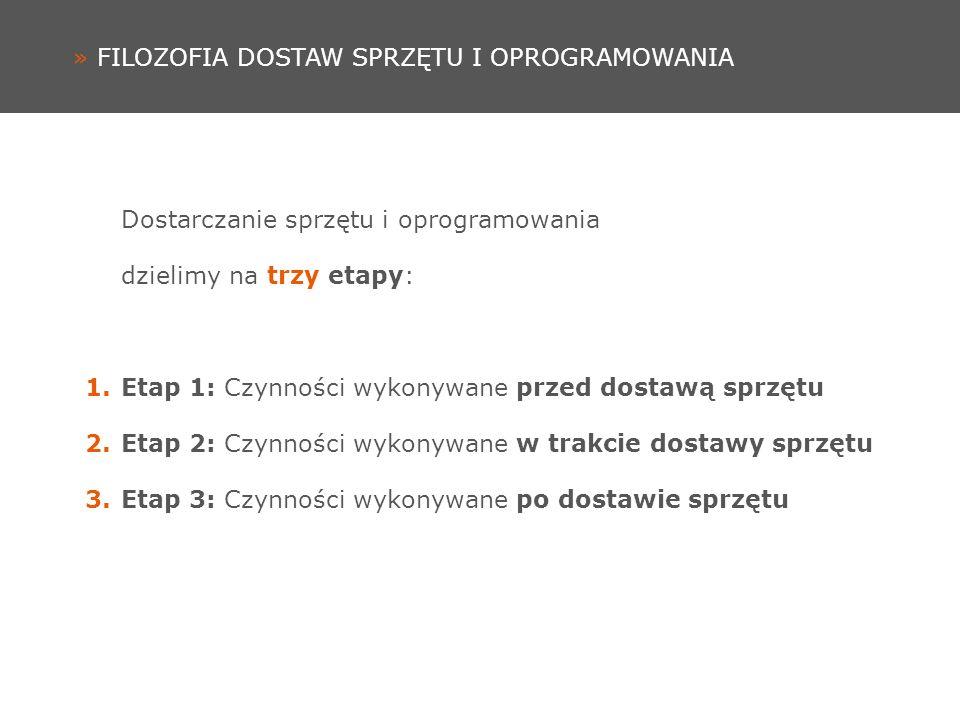 » FILOZOFIA DOSTAW SPRZĘTU I OPROGRAMOWANIA Dostarczanie sprzętu i oprogramowania dzielimy na trzy etapy: 1.Etap 1: Czynności wykonywane przed dostawą sprzętu 2.Etap 2: Czynności wykonywane w trakcie dostawy sprzętu 3.Etap 3: Czynności wykonywane po dostawie sprzętu