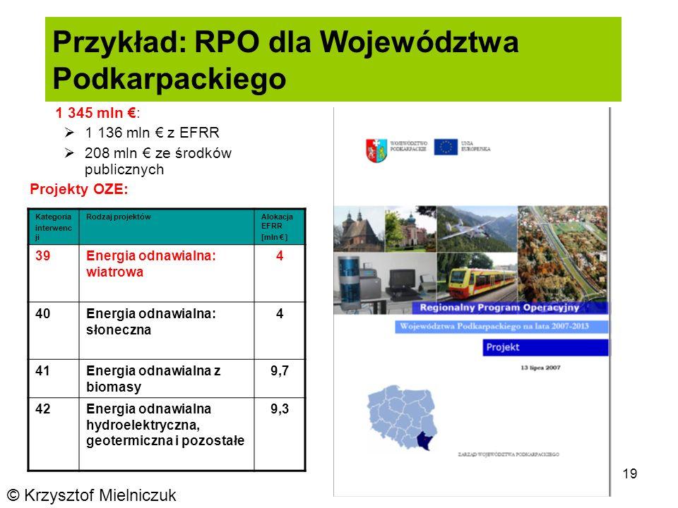 19 Przykład: RPO dla Województwa Podkarpackiego 1 345 mln : 1 136 mln z EFRR 208 mln ze środków publicznych Projekty OZE: © Krzysztof Mielniczuk Kategoria interwenc ji Rodzaj projektówAlokacja EFRR [mln ] 39Energia odnawialna: wiatrowa 4 40Energia odnawialna: słoneczna 4 41Energia odnawialna z biomasy 9,7 42Energia odnawialna hydroelektryczna, geotermiczna i pozostałe 9,3