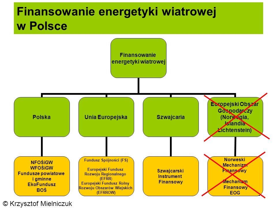 22 Finansowanie energetyki wiatrowej w Polsce Finansowanie energetyki wiatrowej Polska NFOŚiGW WFOŚiGW Fundusze powiatowe i gminne EkoFundusz BOŚ Unia Europejska Fundusz Spójności (FS) Europejski Fundusz Rozwoju Regionalnego (EFRR) Europejski Fundusz Rolny Rozwoju Obszarów Wiejskich (EFRROW) Szwajcaria Szwajcarski Instrument Finansowy Europejski Obszar Gospodarczy (Norwegia, Islandia Lichtenstein) Norweski Mechanizm Finansowy Mechanizm Finansowy EOG © Krzysztof Mielniczuk