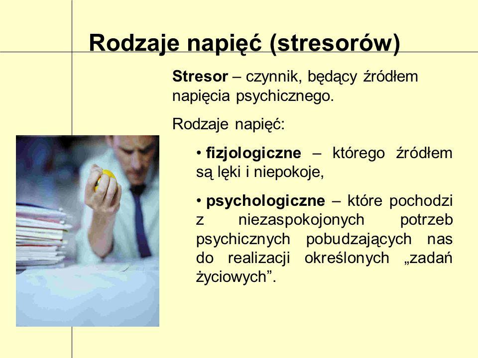 Rodzaje napięć (stresorów) Stresor – czynnik, będący źródłem napięcia psychicznego. Rodzaje napięć: fizjologiczne – którego źródłem są lęki i niepokoj