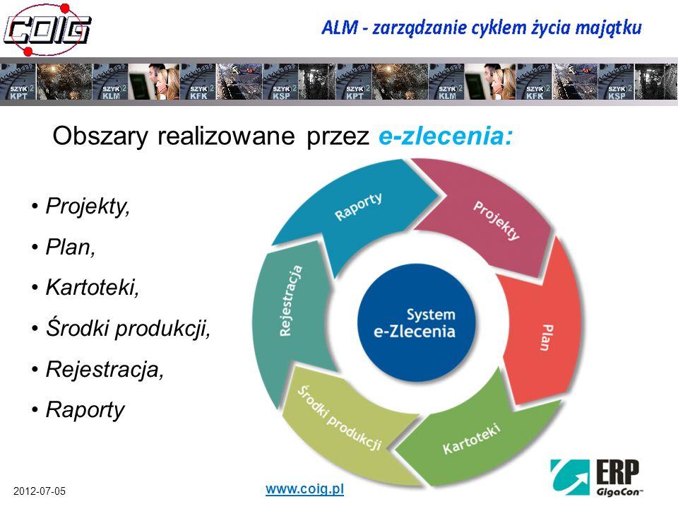2012-07-05 www.coig.pl Obszary realizowane przez e-zlecenia: Projekty, Plan, Kartoteki, Środki produkcji, Rejestracja, Raporty