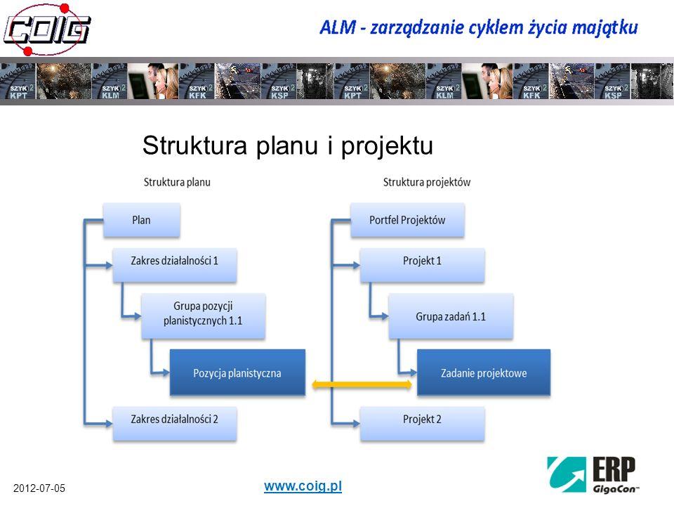 2012-07-05 www.coig.pl Struktura planu i projektu