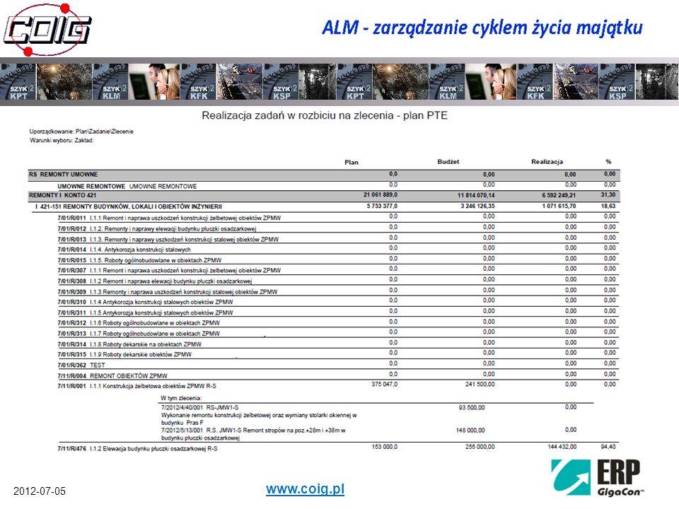 2012-07-05 www.coig.pl