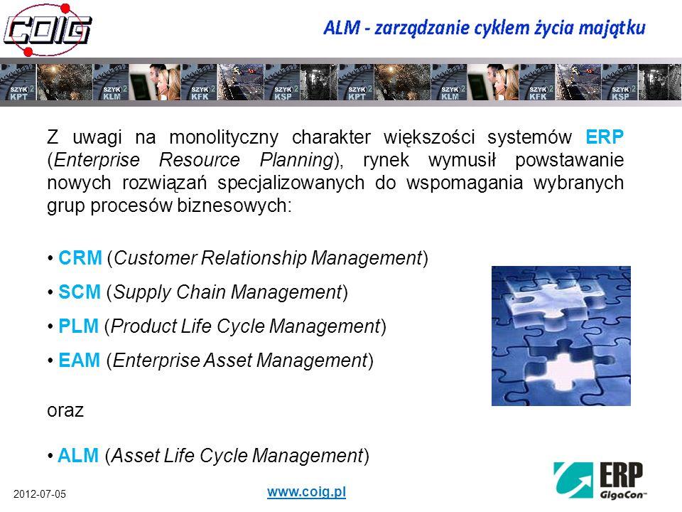 2012-07-05 www.coig.pl Cykl życia środka trwałego: zaplanowanie potrzeb przedsiębiorstwa, zakup/inwestycje, instalacja, eksploatacja, likwidacja