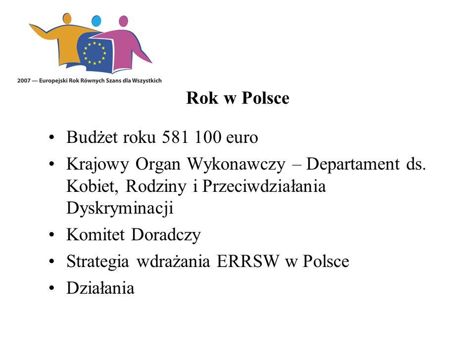 Rok w Polsce Budżet roku 581 100 euro Krajowy Organ Wykonawczy – Departament ds. Kobiet, Rodziny i Przeciwdziałania Dyskryminacji Komitet Doradczy Str