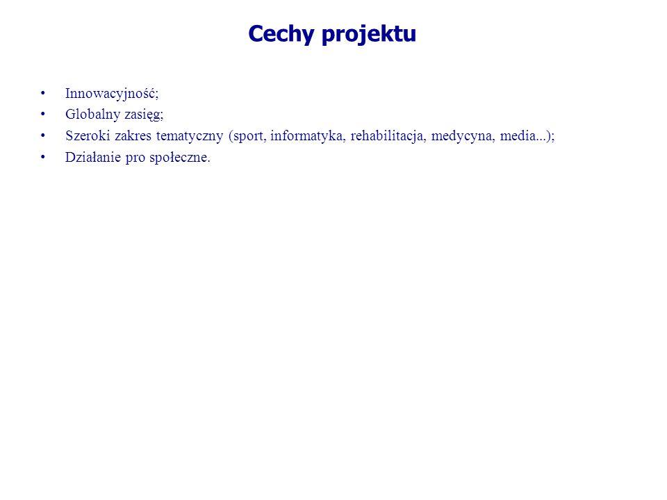 Jacek Czech Ul.Warszawska 381 39-400 Tarnobrzeg Tel.