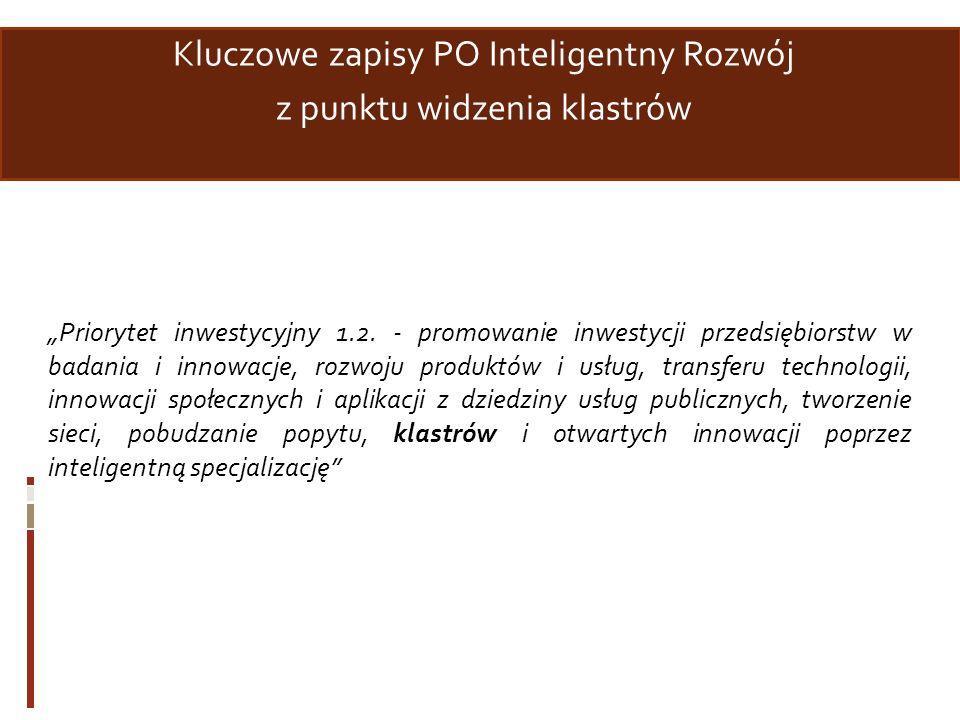 Kluczowe zapisy PO Inteligentny Rozwój z punktu widzenia klastrów Priorytet inwestycyjny 1.2. - promowanie inwestycji przedsiębiorstw w badania i inno