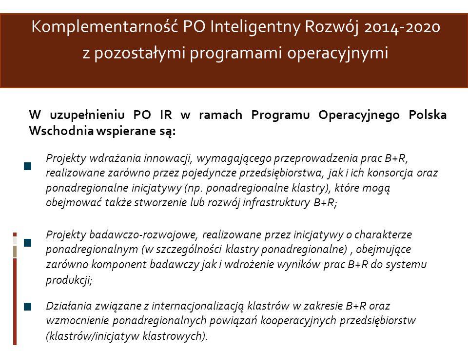 Komplementarność PO Inteligentny Rozwój 2014-2020 z pozostałymi programami operacyjnymi Projekty wdrażania innowacji, wymagającego przeprowadzenia pra
