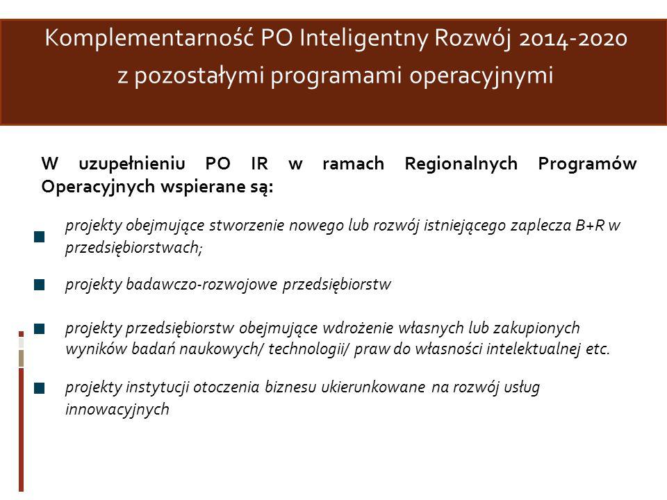 Komplementarność PO Inteligentny Rozwój 2014-2020 z pozostałymi programami operacyjnymi projekty obejmujące stworzenie nowego lub rozwój istniejącego