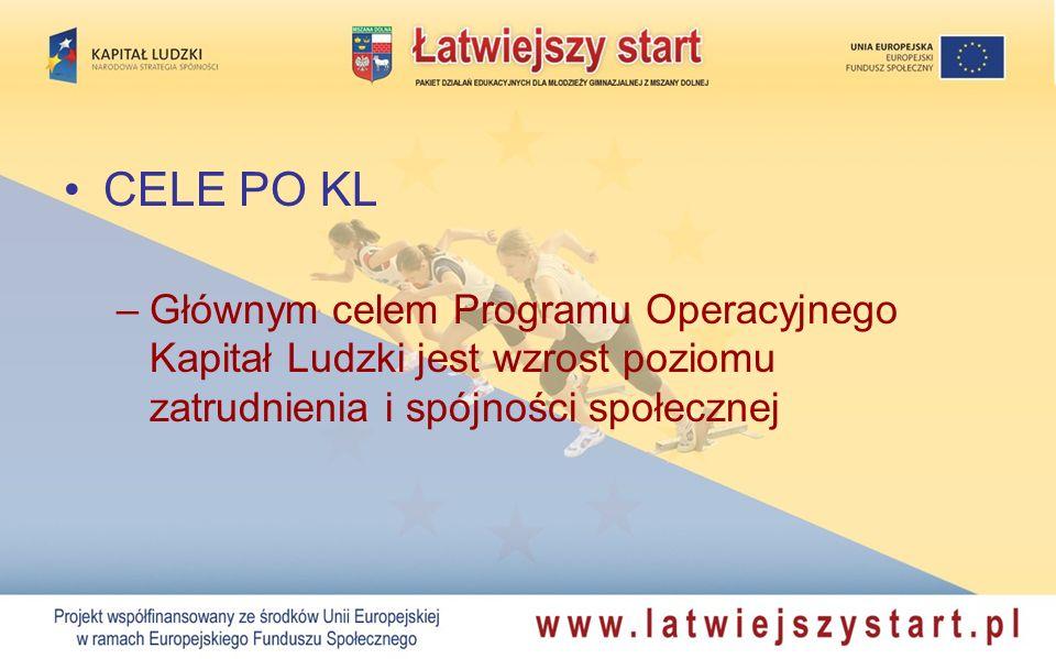 CELE PO KL –Głównym celem Programu Operacyjnego Kapitał Ludzki jest wzrost poziomu zatrudnienia i spójności społecznej