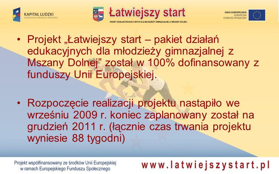 Projekt Łatwiejszy start – pakiet działań edukacyjnych dla młodzieży gimnazjalnej z Mszany Dolnej został w 100% dofinansowany z funduszy Unii Europejskiej.