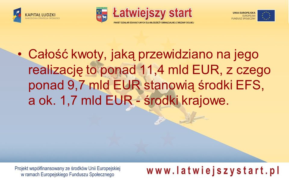 Całość kwoty, jaką przewidziano na jego realizację to ponad 11,4 mld EUR, z czego ponad 9,7 mld EUR stanowią środki EFS, a ok. 1,7 mld EUR - środki kr