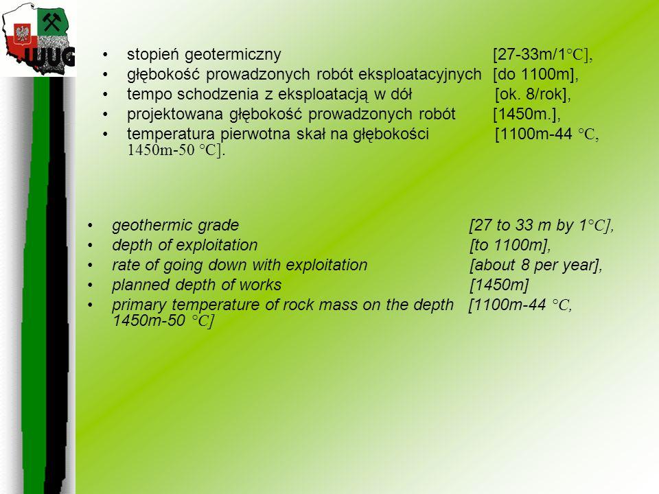 stopień geotermiczny [27-33m/1 °C], głębokość prowadzonych robót eksploatacyjnych [do 1100m], tempo schodzenia z eksploatacją w dół [ok. 8/rok], proje